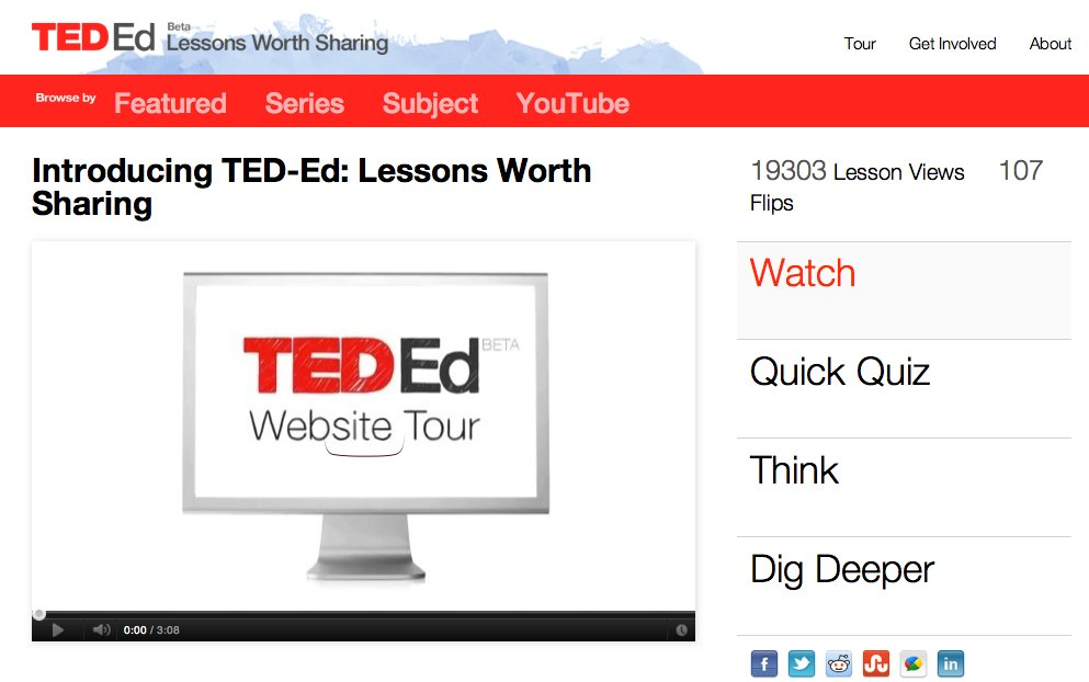 TED-Ed Lessons provide ability for teachers to quiz students